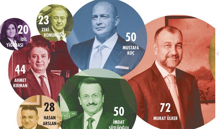 FABRİKA ZENGİNLERİ!