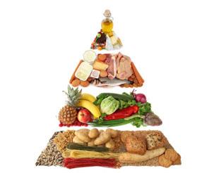 Gıdada neler oluyor?