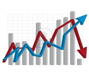Ekonomide sinyal karışıklığı